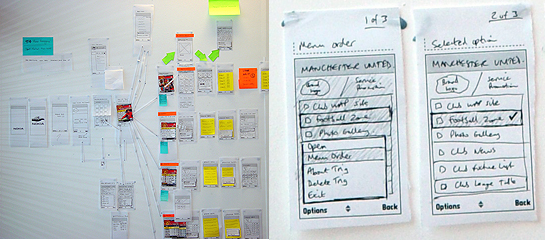 Interaction Design: Case Studies: Paper Prototyping as a Core Tool ...